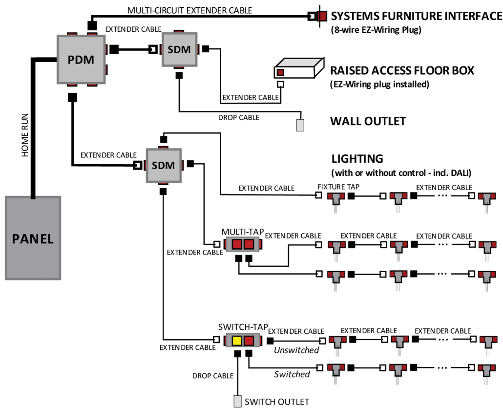 Outstanding Home Run Wiring Diagram Image Collection - Diagram ...